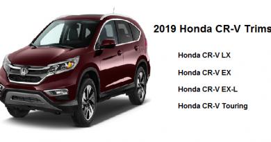 Características más resaltantes del Honda CR-V 2019