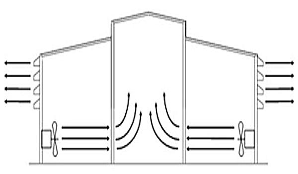 Una técnica mecánica implementada con ciertos aparatos